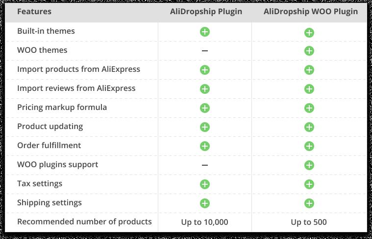 AliDropship-vs-AliDropship-woo-difference
