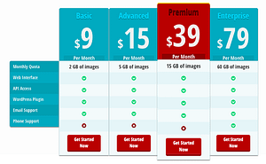 Easy Pricing Tables Pro Coupon