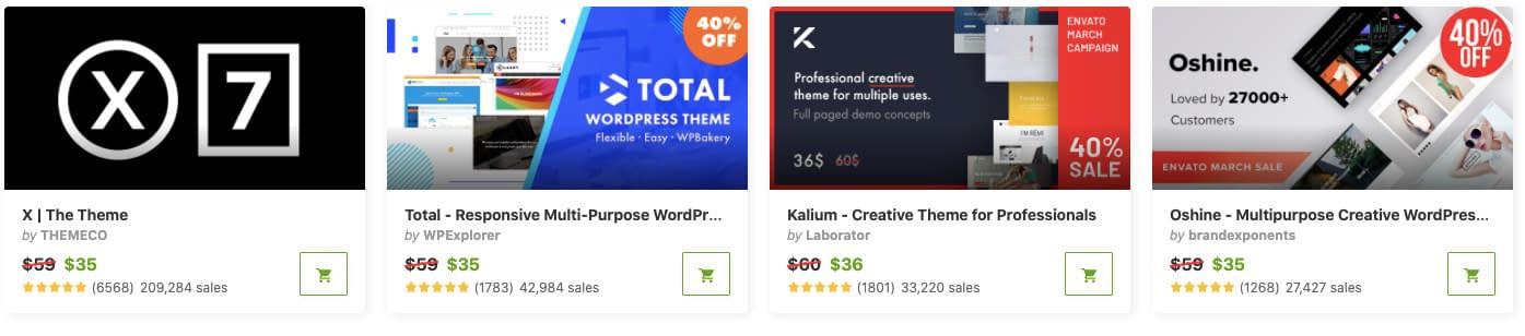 ThemeForest Coupon Code 2021: Promo Codes and Discounts 2